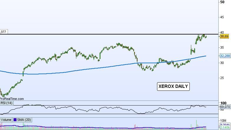 XEROX-HP dopo il rifiuto continua la trattativa