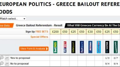 GREXIT OR NOT GREXIT?