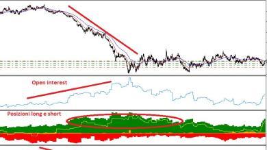 Cot report EUR/USD