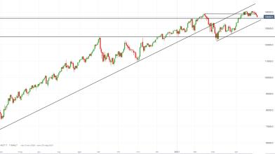 """NASDAQ 100: """"Sell in may and go away"""" varrà anche quest'anno?"""