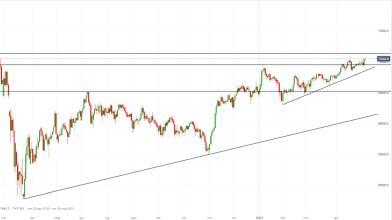 FTSE 100: trader attendono Bailey al meeting BoE, come operare?