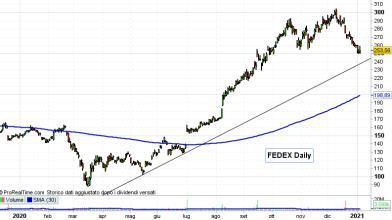 Borsa USA: azioni FedEx e UPS protagoniste con trasporto vaccini