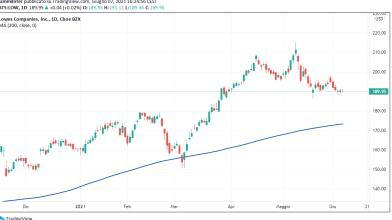 Wall Street: due azioni per investire nelle ristrutturazioni