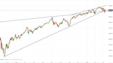 S&P 500: via al piano aiuti di Biden, occhi su livello chiave