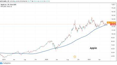 Azioni Apple: come operare con possibile boom capitalizzazione?
