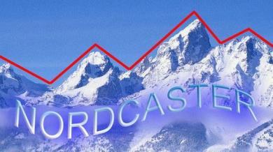 EURJPY: analisi con COT Report e Pattern Armonici