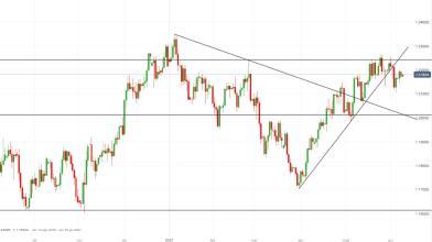 Forex: EUR/USD cauto in attesa riunione BCE e inflazione USA