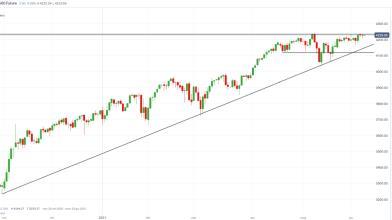 S&P 500: volatilità in calo in attesa dati macro, come operare?