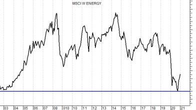 ETF: settore energetico rivelazione del prossimo decennio?