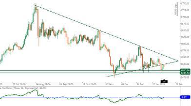 Oro: tensioni e incertezze per il prezioso quotato in euro