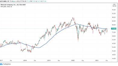 Azioni Merck: cosa fare dopo accordo da $1,2 mld con Governo USA?