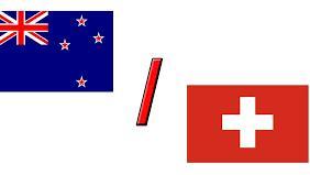 ANALISI NZD/CHF CON IL C.O.T. Report