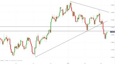 Forex, EUR/USD: come operare in attesa meeting BCE