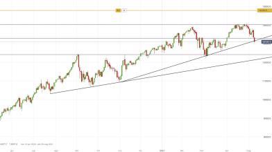 NASDAQ 100: paure inflazione creano pressioni sull'indice