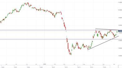 Mediobanca senza freni in Borsa: cosa fare con le azioni?
