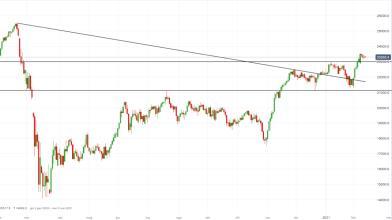 FTSE Mib: Draghi ha il Sì di Rousseau, come operare?