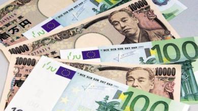 EUR/JPY - la mia visione ribassista