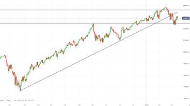 NASDAQ al test dei rendimenti bond USA, come operare?