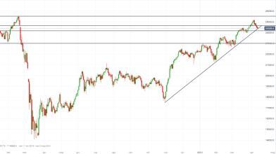 FTSE Mib: effetto Draghi finito? Ecco i livelli per nuovi long