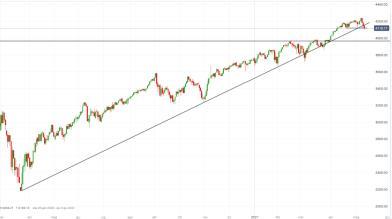 S&P 500: cosa fare a Wall Street con inflazione sopra attese?