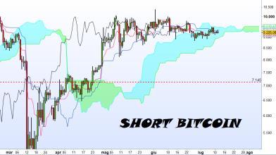 Criptovalute: tre indizi fanno una prova, short Bitcoin
