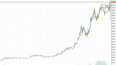 Bitcoin: nuovi massimi, obiettivo 75.000 dollari a breve?
