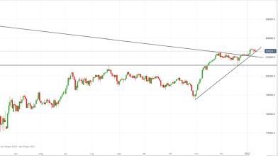 FTSE Mib: crisi di Governo non frena i buy, ecco le strategie