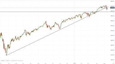 S&P 500 al test della fiducia consumatori USA, come operare?