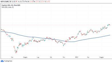 Azioni USA: ecco 2 titoli energetici su cui puntare