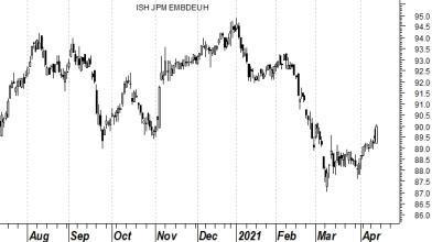 Investimenti: la riscoperta dei bond emergenti