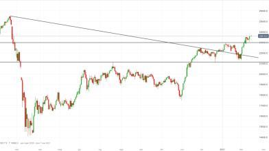 FTSE Mib: strategie operative in attesa voto fiducia Draghi