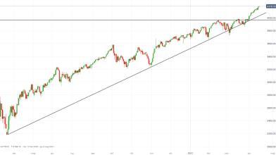 S&P 500 da record con boom consumi USA, target 4.200 punti?