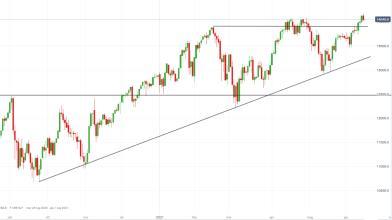 NASDAQ al ribasso in attesa Fed, Powell sosterrà Wall Street?