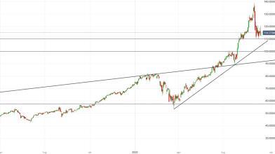 A Wall Street azioni Apple al test Covid, Fitness + e Apple Watch