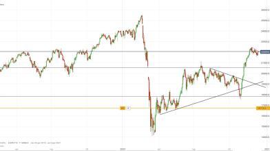 FTSE MIB: nuovo stop a dividendi banche penalizzerà l'indice?