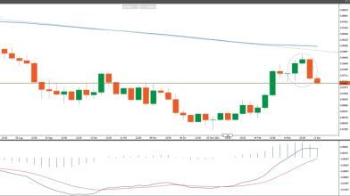 USD/CHF: pattern Evening Star fermerà la corsa del dollaro USA?