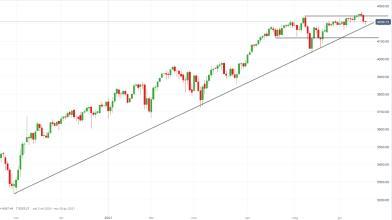S&P 500: come operare dopo le parole di Powell?
