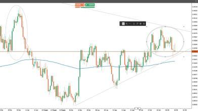 Franco svizzero: il mercato premia la valuta, ecco come operare
