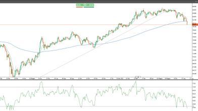 Arriva la volatilità? Tutti sullo Yen