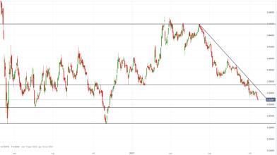 Telecom Italia: comprare o vendere le azioni a Piazza Affari?