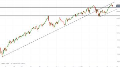 NASDAQ 100: tech in affanno nonostante calo tassi, come operare?