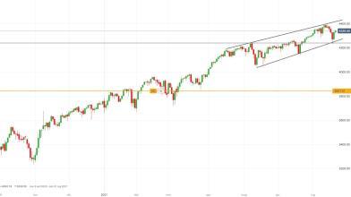 S&P 500: occhi su piano infrastrutture, le strategie operative