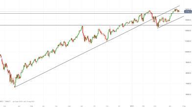 NASDAQ 100 al test Biden, ecco l'operatività a Wall Street