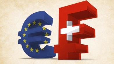 Ichimoku e Price Action su EUR/CHF