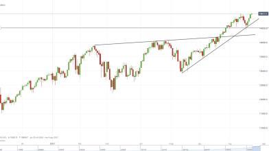 NASDAQ 100: indice segna nuovi massimi storici, cosa fare?