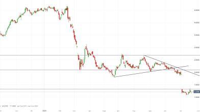 BPER Banca: chiuso l'aumento di capitale, che fare con le azioni?