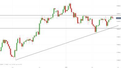 EUR/USD reagisce su un livello chiave, come operare?
