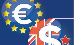 ANALISI EUR/NZD CON IL C.O.T. Report