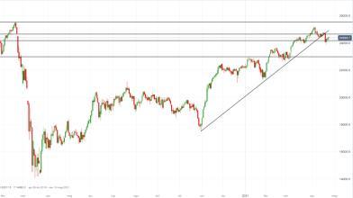 FTSE Mib: S&P conferma rating Italia, vediamo come operare ora