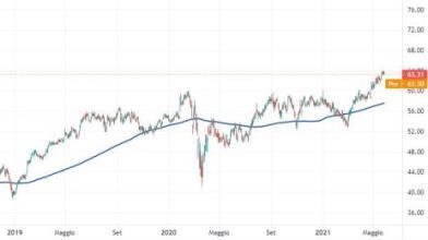 Mondelez si espande in Europa con Chipita, cosa fare in Borsa?